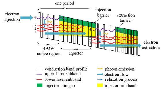 苏州纳米技术与仿生研究所推出红外宽谱光源阵列最新成果手拉葫芦